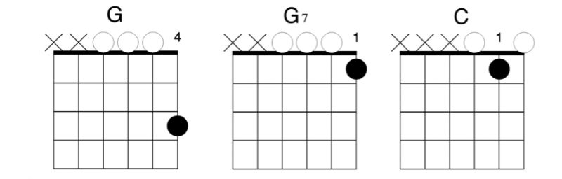 Guitar Chords For Beginners Dsp Guitar Tuition
